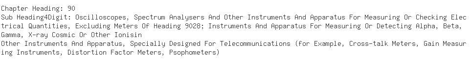 Indian Exporters of tester - Rishabh Instruments Pvt Ltd