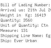 USA Importers of thermal printer - Via Global Logistic Inc