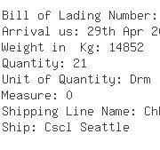 USA Importers of tin - C H Robinson International Inc
