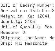 USA Importers of tomato - Swift Freight Usa Inc