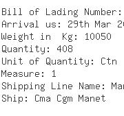 USA Importers of triethyl - Cotrans