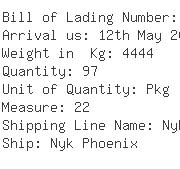 USA Importers of triethyl - Morrison Express Corporation
