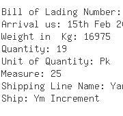 USA Importers of trimethyl - Unipac Shipping Inc Lax