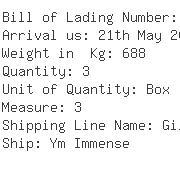 USA Importers of tube box - Marimba Auto Llc