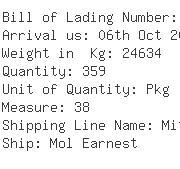 USA Importers of tube nut - Usui International Corporation C/o