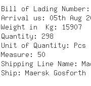 USA Importers of tyre - Via Global Logistics Inc
