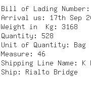 USA Importers of u  valve - Leschaco Inc