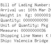 USA Importers of u  valve - Sumitrans Corporation New York