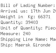 USA Importers of u  wire - Garden Zone Llc