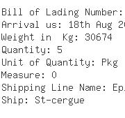 USA Importers of u  wire - Global Container Line Inc