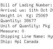 USA Importers of underwear - Union Logistics Inc