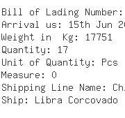 USA Importers of universal shaft - A Customs Brokerage Inc