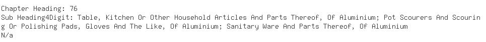 Indian Exporters of utensil aluminium - Sacheta Metals Ltd