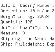 USA Importers of valve ball - Dhl Global Forwarding