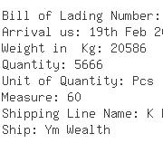 USA Importers of valve ball - Dhl Global Forwarding - Lax