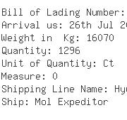 USA Importers of valve ball - Dhl Global Forwarding-nyc