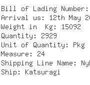 USA Importers of valve ball - L G Sourcing Inc