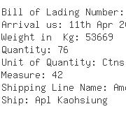 USA Importers of valve casting - Phoenix International Freight