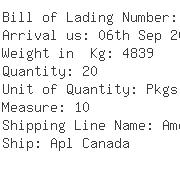 USA Importers of valve gasket - Ipd Parts Inc-exports