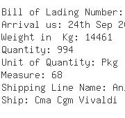 USA Importers of valve gate - King Freight Usa Inc