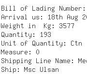 USA Importers of valve - C M S