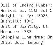 USA Importers of vibrator - Transcon Shipping Co Inc