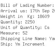 USA Importers of vinyl cloth - Gloveco Inc