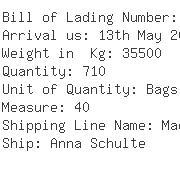 USA Importers of white sesame seed - Sesajal Sa De Cv
