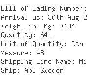 USA Importers of wiring harness - Yazaki North America Inc