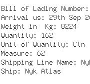 USA Importers of wiring harness - Yazaki North America Inc-nashville