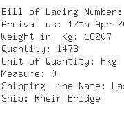 USA Importers of wooden bead - Nsm Logistics Inc
