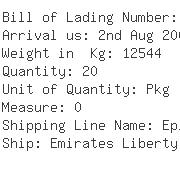 USA Importers of wooden bead - Polymer Dynamix Llc