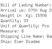 USA Importers of wooden case - Abco Metals Corp