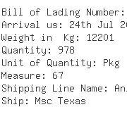 USA Importers of wooden case - Advance Ocean Inc