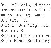 USA Importers of wooden door - Naca Logistics Usa Inc