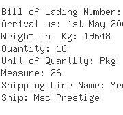 USA Importers of wooden door - Norman G Jensen Inc
