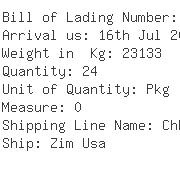 USA Importers of wooden door - Rich Shipping Usa Inc 1055