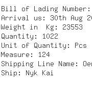 USA Importers of wooden door - Gpx International Tire Corporation