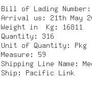 USA Importers of wooden door - Fcc Logistics Inc