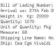 USA Importers of wooden door - Pan Star Express Corporation