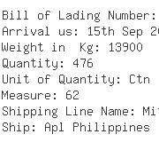 USA Importers of wooden door - Petsmart Logistics Deparament