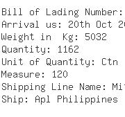USA Importers of wooden table - Translink Shipping Inc