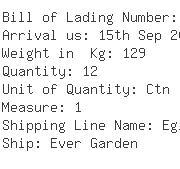 USA Importers of wool acrylic - Eddie Bauer Of Canadainc