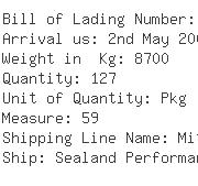 USA Importers of x ray tube - Nippon Express Illinois Inc