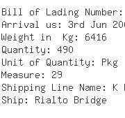 USA Importers of x ray tube - Nissin International Transport