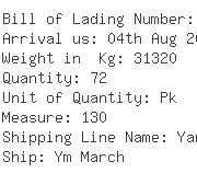 USA Importers of x ray tube - Sam Young Trans Co Ltd