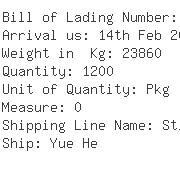 USA Importers of ya pear - Kaymile Trading Inc