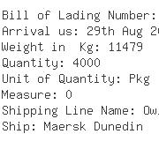 USA Importers of yarn chenille - Grover Industries Inc