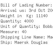 USA Importers of yarn chenille - Ocean World Lines Inc