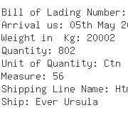 USA Importers of yarn cones - Brilliant Globe Logistics Inc